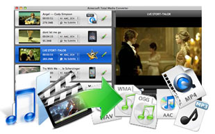 Convert Video to Almost any Format