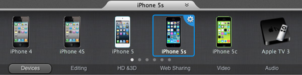 convert dvd to iphone 5s/5c on mac